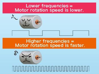 motor frequencies